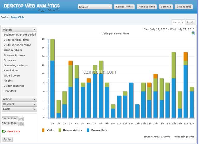Desktop Web Analytics for Piwik