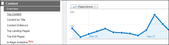 Accessing in-page analytics