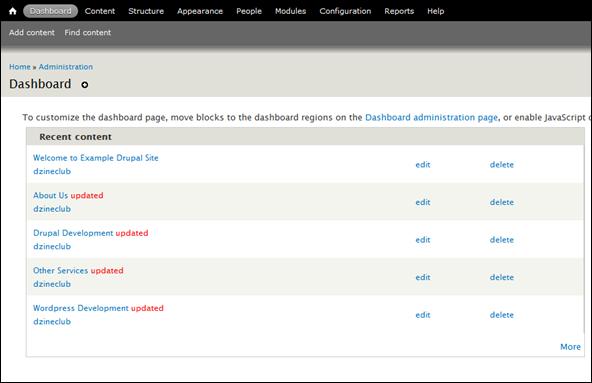Drupal 7 Admin Dashboard - DzineClub Australia